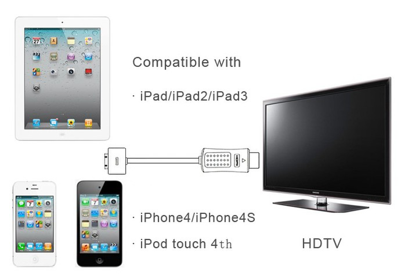how to connect ipod to tv with hdmi