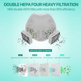 4PCS Breathable N95 double HEPA filter FOR M2 MASK